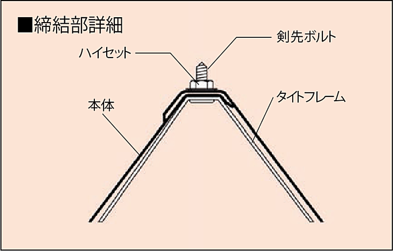 db600-3