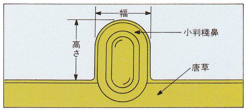kenchiku_kobansanbana-3