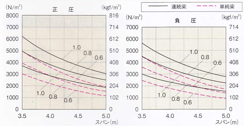 p13_msw-500-g
